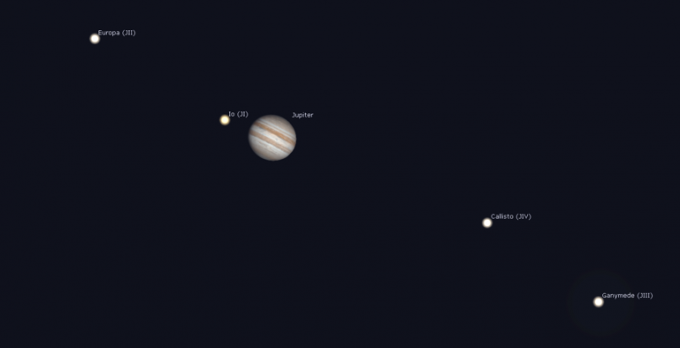 Jupiter Io out of eclipse