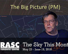 The Sky This Month May 23 - June 19, 2018