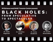 Black Holes - From Speculative to Spectacular
