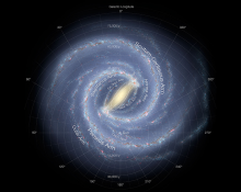 Galactic Archaeology with Stellar Siblings