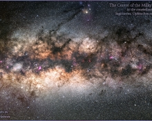 The Centre of the Milky Way Galaxy
